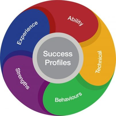 Successprofiles Https Cdn.evbuc.com Images 52189717 157850217629 1 Original